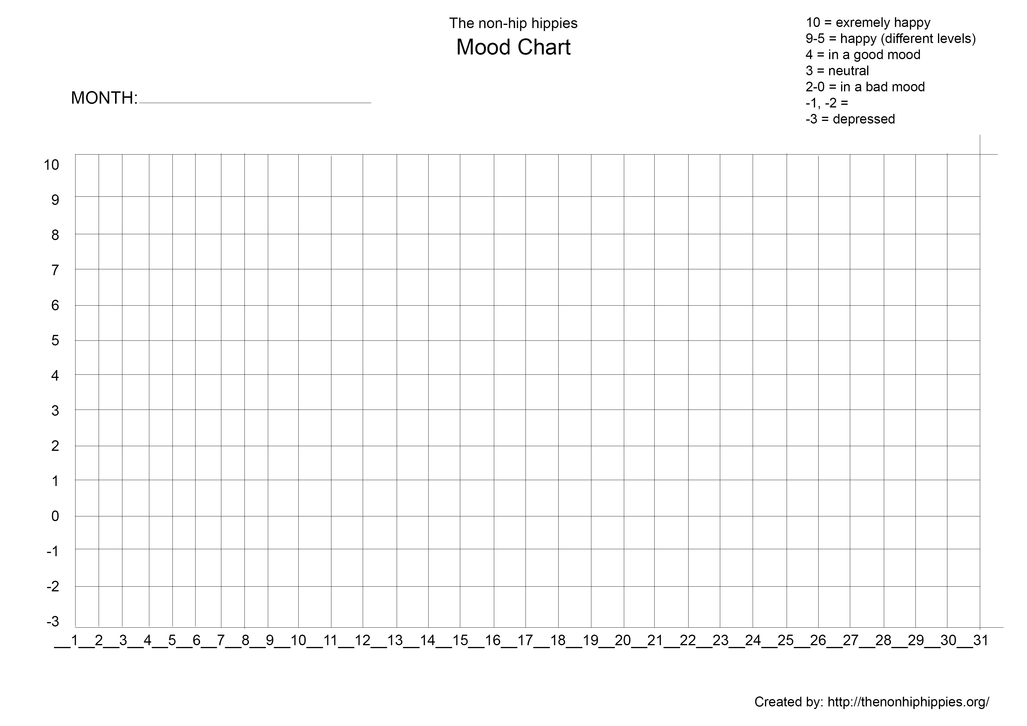 image relating to Printable Mood Charts titled Temper Charting Cost-free Templates (and why your self really should employ the service of them